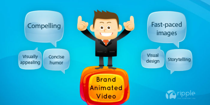 Success Mathematics: Increased video production = Improved marketing results
