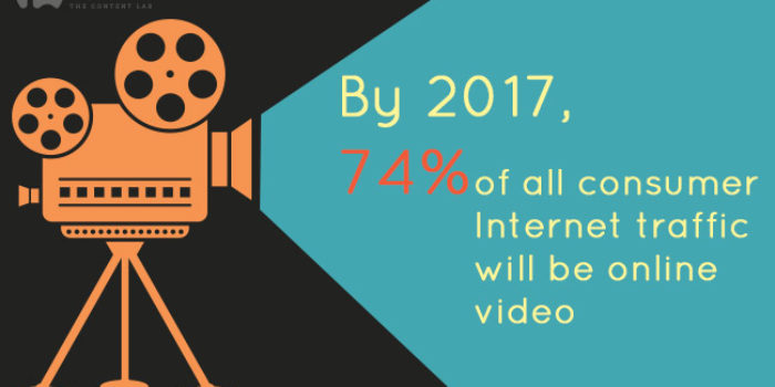Top five reasons you may want to change your video animation partner