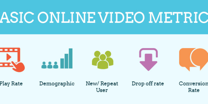 Understanding Basic Online Video Metrics to Optimize Your Marketing Strategy